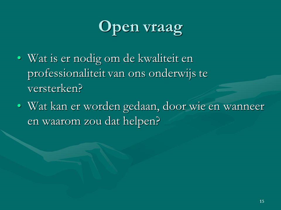 15 Open vraag Wat is er nodig om de kwaliteit en professionaliteit van ons onderwijs te versterken?Wat is er nodig om de kwaliteit en professionaliteit van ons onderwijs te versterken.
