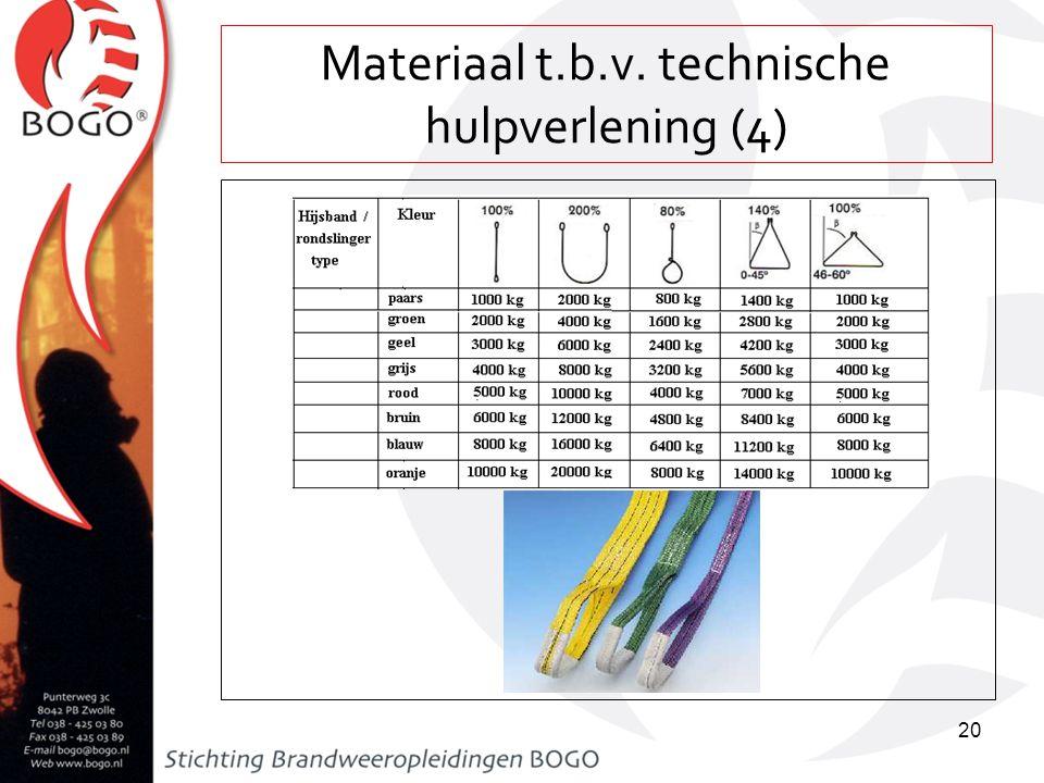 Materiaal t.b.v. technische hulpverlening (4) 20