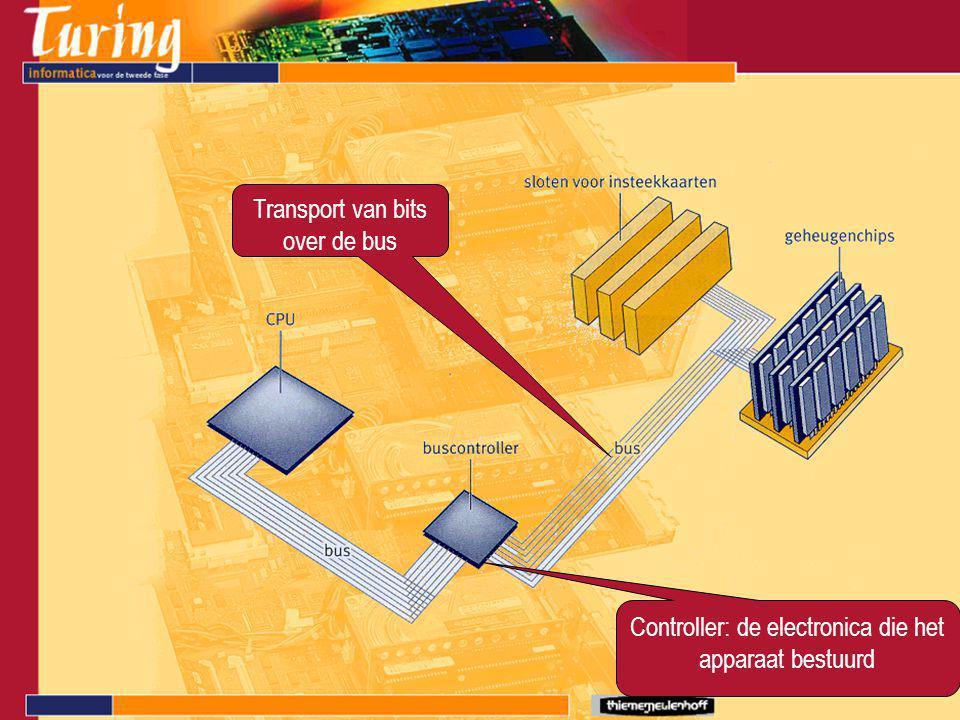 Controller: de electronica die het apparaat bestuurd Transport van bits over de bus