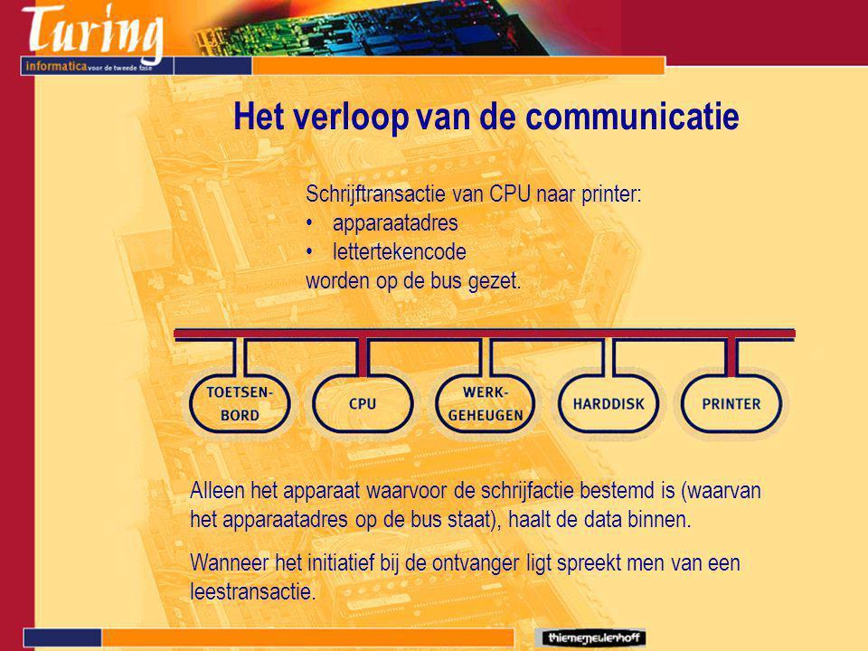 Het verloop van de communicatie Schrijftransactie van CPU naar printer: apparaatadres lettertekencode worden op de bus gezet.