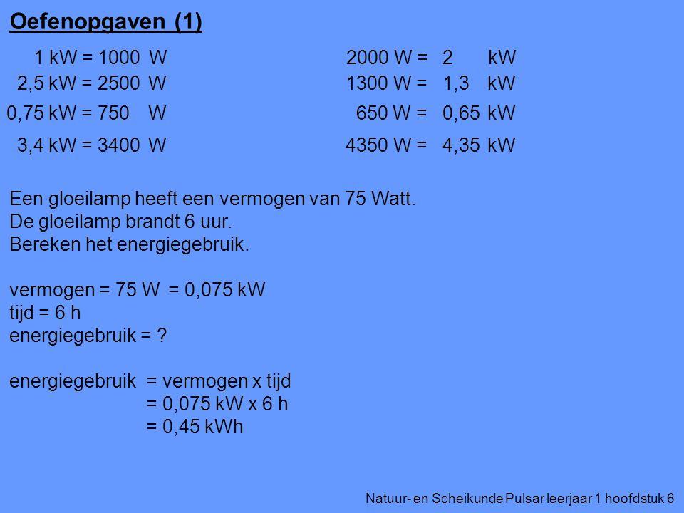 Natuur- en Scheikunde Pulsar leerjaar 1 hoofdstuk 6 Oefenopgaven (1) 1 kW = W 2,5 kW = W 0,75 kW = W 3,4 kW = W 1000 2500 750 3400 2000 W = kW 1300 W