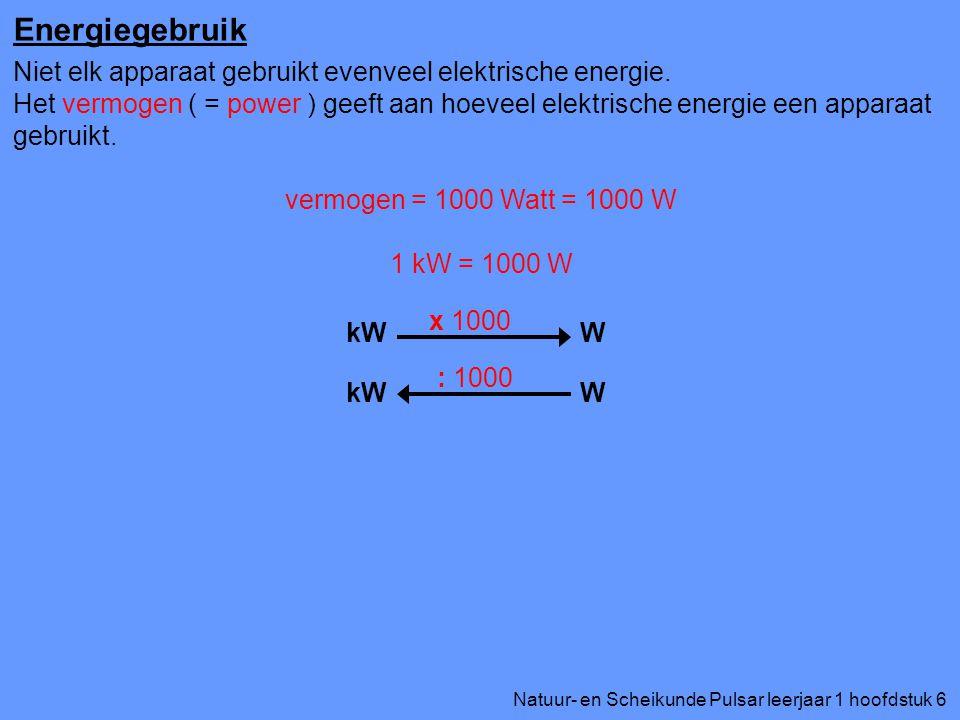 Natuur- en Scheikunde Pulsar leerjaar 1 hoofdstuk 6 Energiegebruik Niet elk apparaat gebruikt evenveel elektrische energie. Het vermogen ( = power ) g