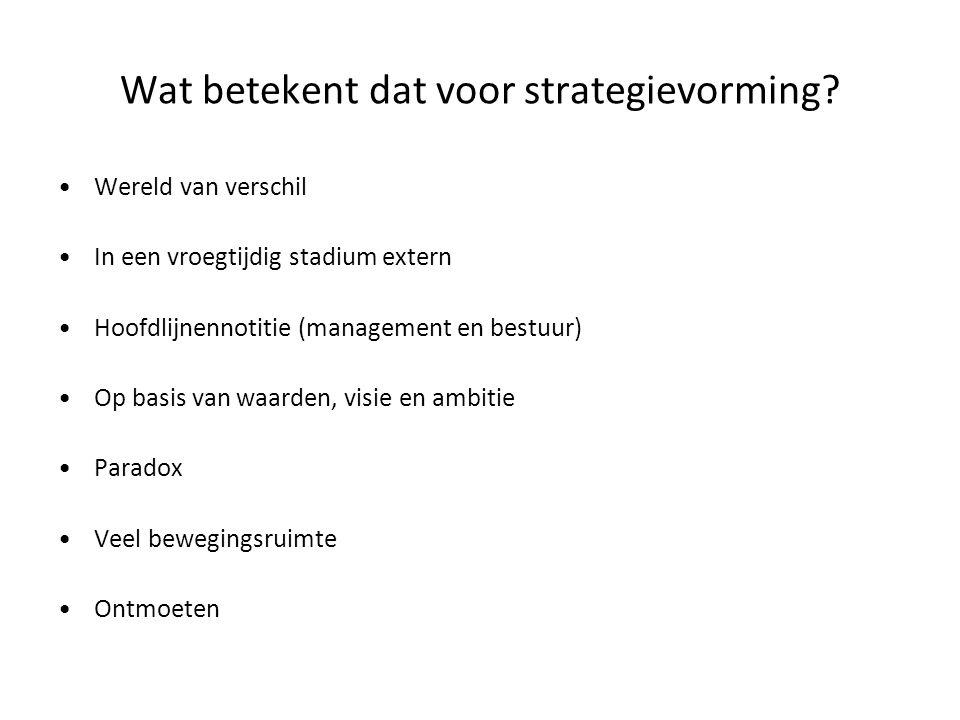Wat betekent dat voor strategievorming? Wereld van verschil In een vroegtijdig stadium extern Hoofdlijnennotitie (management en bestuur) Op basis van