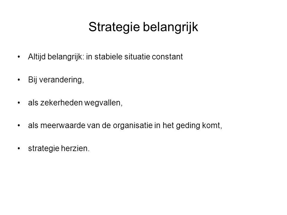 Strategie belangrijk Altijd belangrijk: in stabiele situatie constant Bij verandering, als zekerheden wegvallen, als meerwaarde van de organisatie in