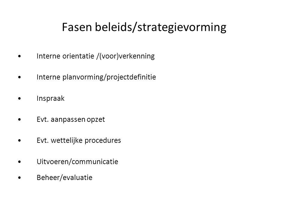 Fasen beleids/strategievorming Interne orientatie /(voor)verkenning Interne planvorming/projectdefinitie Inspraak Evt. aanpassen opzet Evt. wettelijke