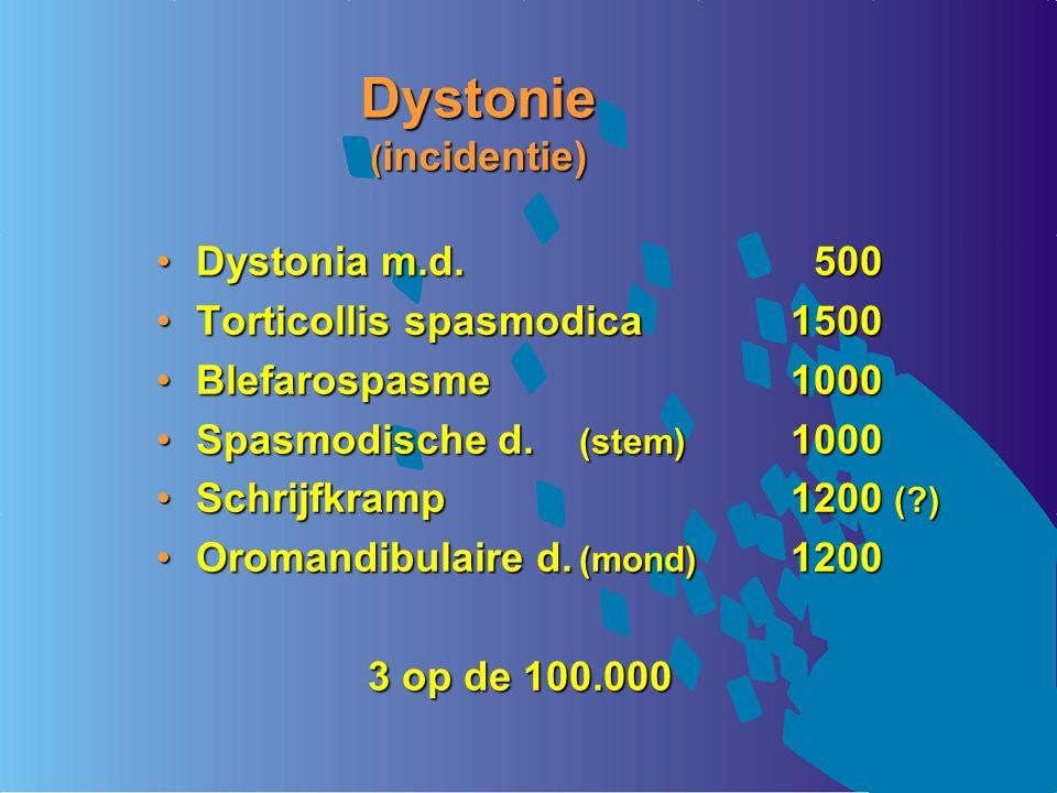 Dystonie ( incidentie) Dystonia m.d. 500Dystonia m.d. 500 Torticollis spasmodica 1500Torticollis spasmodica 1500 Blefarospasme1000Blefarospasme1000 Sp