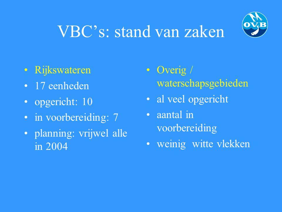 VBC's: stand van zaken Rijkswateren 17 eenheden opgericht: 10 in voorbereiding: 7 planning: vrijwel alle in 2004 Overig / waterschapsgebieden al veel