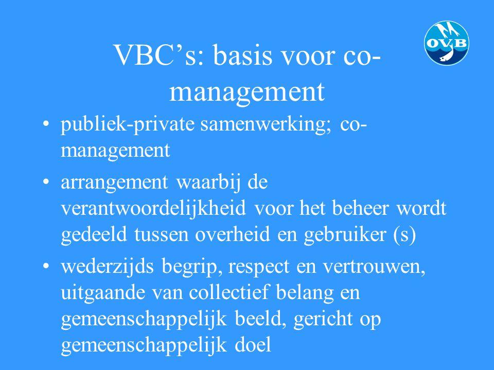 VBC's: basis voor co- management publiek-private samenwerking; co- management arrangement waarbij de verantwoordelijkheid voor het beheer wordt gedeel