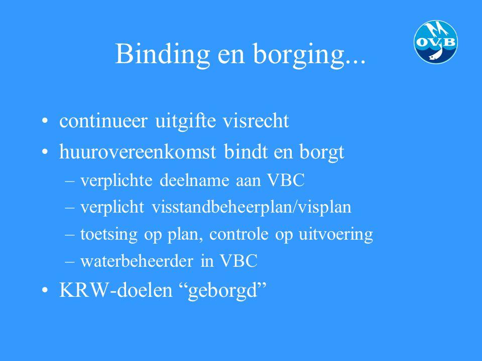 Binding en borging... continueer uitgifte visrecht huurovereenkomst bindt en borgt –verplichte deelname aan VBC –verplicht visstandbeheerplan/visplan