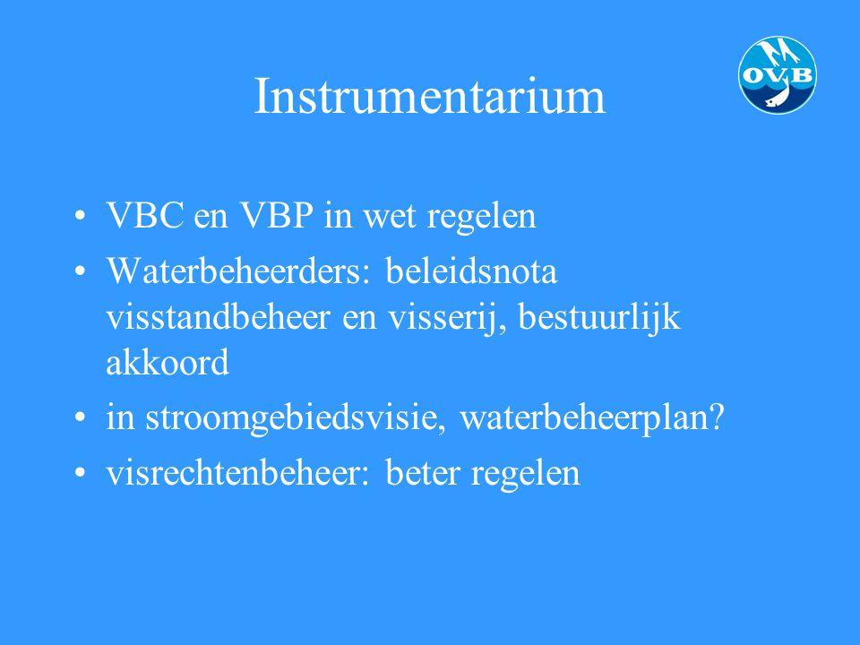 Instrumentarium VBC en VBP in wet regelen Waterbeheerders: beleidsnota visstandbeheer en visserij, bestuurlijk akkoord in stroomgebiedsvisie, waterbeh