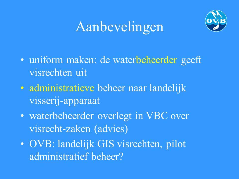 Aanbevelingen uniform maken: de waterbeheerder geeft visrechten uit administratieve beheer naar landelijk visserij-apparaat waterbeheerder overlegt in