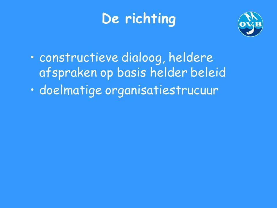 De richting constructieve dialoog, heldere afspraken op basis helder beleid doelmatige organisatiestrucuur