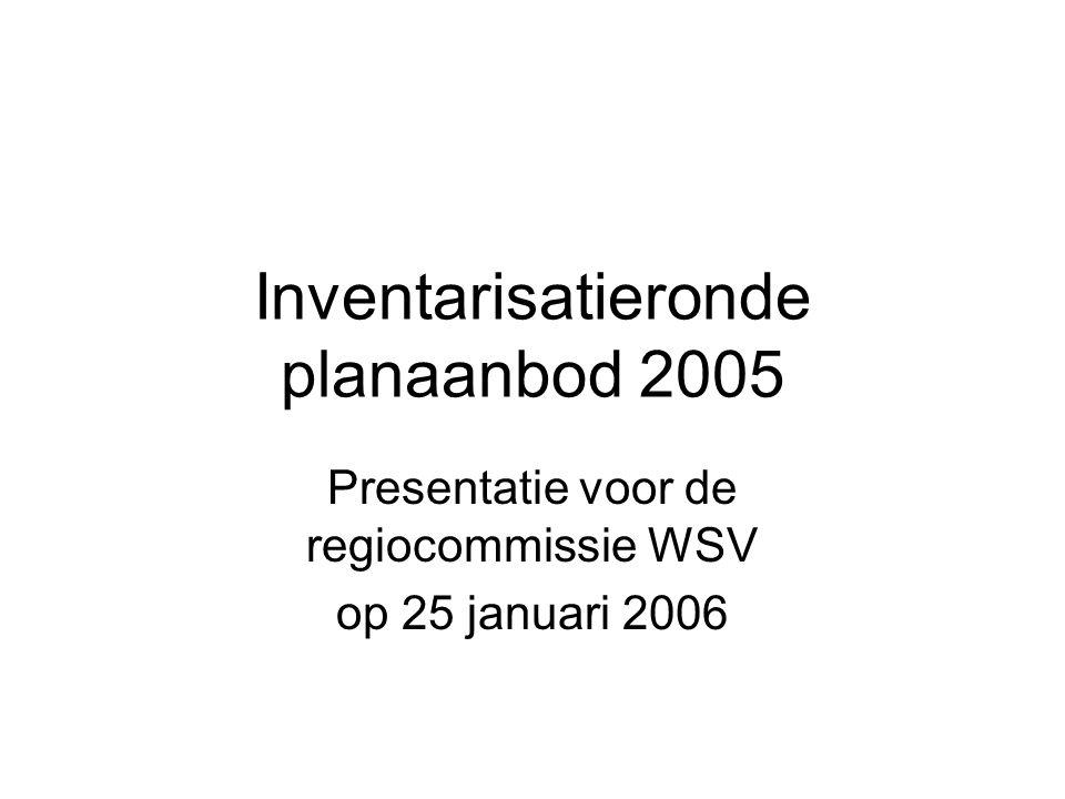 Inventarisatieronde planaanbod 2005 Presentatie voor de regiocommissie WSV op 25 januari 2006
