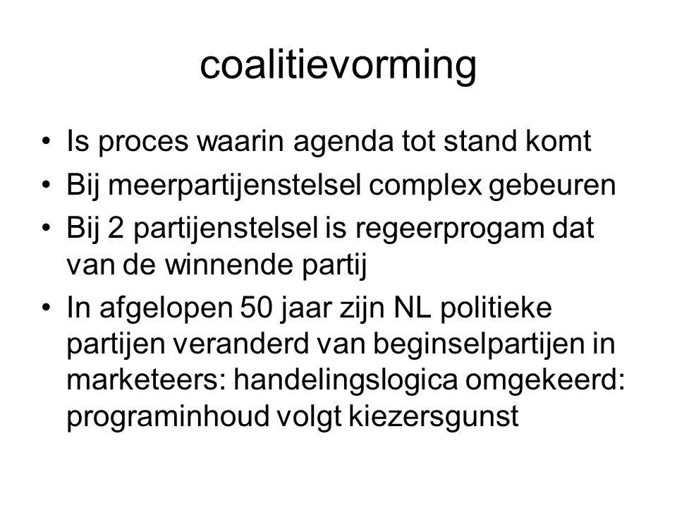 coalitievorming Is proces waarin agenda tot stand komt Bij meerpartijenstelsel complex gebeuren Bij 2 partijenstelsel is regeerprogam dat van de winne