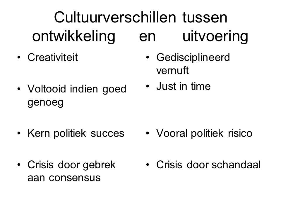 Cultuurverschillen tussen ontwikkeling en uitvoering Creativiteit Voltooid indien goed genoeg Kern politiek succes Crisis door gebrek aan consensus Ge