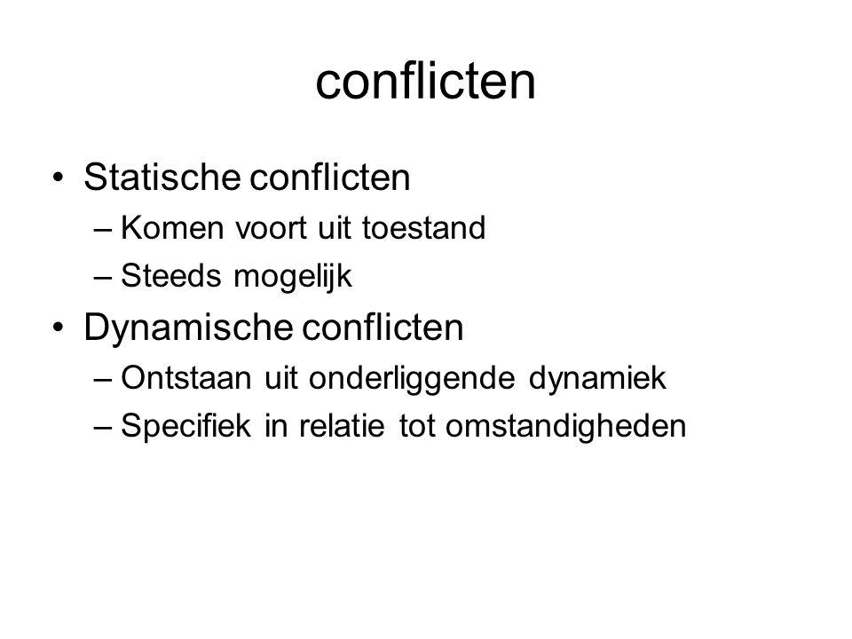 conflicten Statische conflicten –Komen voort uit toestand –Steeds mogelijk Dynamische conflicten –Ontstaan uit onderliggende dynamiek –Specifiek in re