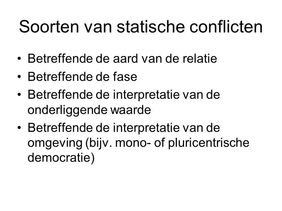 Soorten van statische conflicten Betreffende de aard van de relatie Betreffende de fase Betreffende de interpretatie van de onderliggende waarde Betre