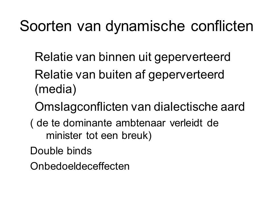 Soorten van dynamische conflicten Relatie van binnen uit geperverteerd Relatie van buiten af geperverteerd (media) Omslagconflicten van dialectische a