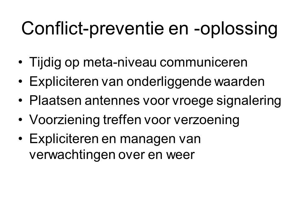 Conflict-preventie en -oplossing Tijdig op meta-niveau communiceren Expliciteren van onderliggende waarden Plaatsen antennes voor vroege signalering V