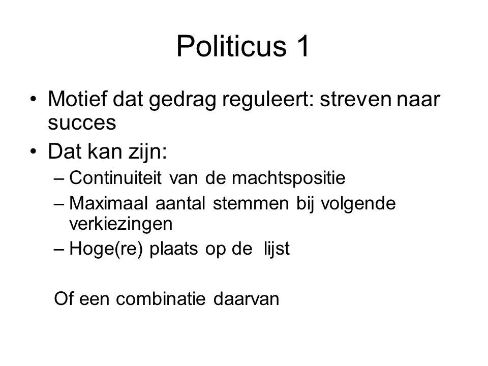 Politicus 1 Motief dat gedrag reguleert: streven naar succes Dat kan zijn: –Continuiteit van de machtspositie –Maximaal aantal stemmen bij volgende ve