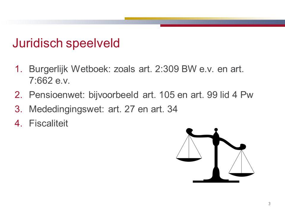 Juridisch speelveld 1.Burgerlijk Wetboek: zoals art. 2:309 BW e.v. en art. 7:662 e.v. 2.Pensioenwet: bijvoorbeeld art. 105 en art. 99 lid 4 Pw 3.Meded