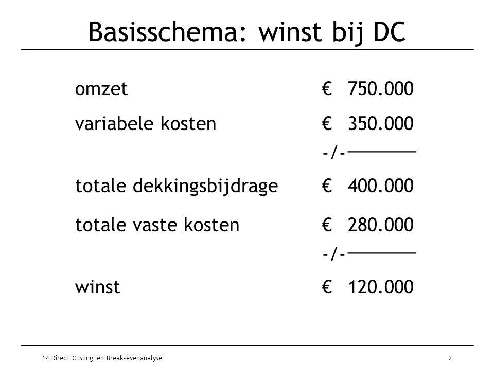 14 Direct Costing en Break-evenanalyse3 Schema Direct costing