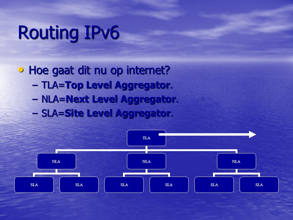 Routing IPv6 Hoe gaat dit nu op internet? Hoe gaat dit nu op internet? –TLA=Top Level Aggregator. –NLA=Next Level Aggregator. –SLA=Site Level Aggregat