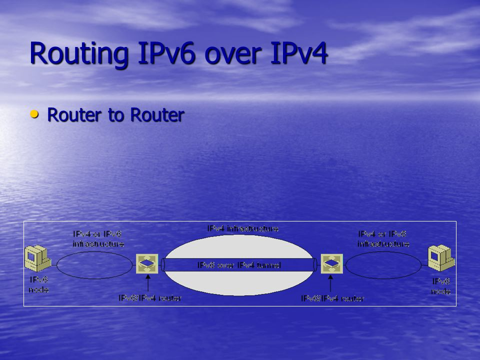 Routing IPv6 over IPv4 Router to Router Router to Router