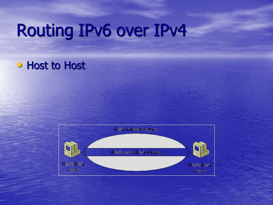Routing IPv6 over IPv4 Host to Host Host to Host