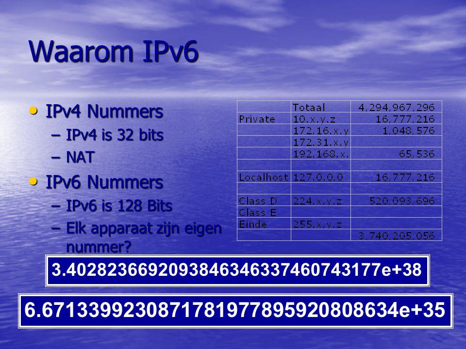 Waarom IPv6 IPv4 Configuratie IPv4 Configuratie –Met de hand –DHCP IPv6 IPv6 –Neighbor Discovery Protocol