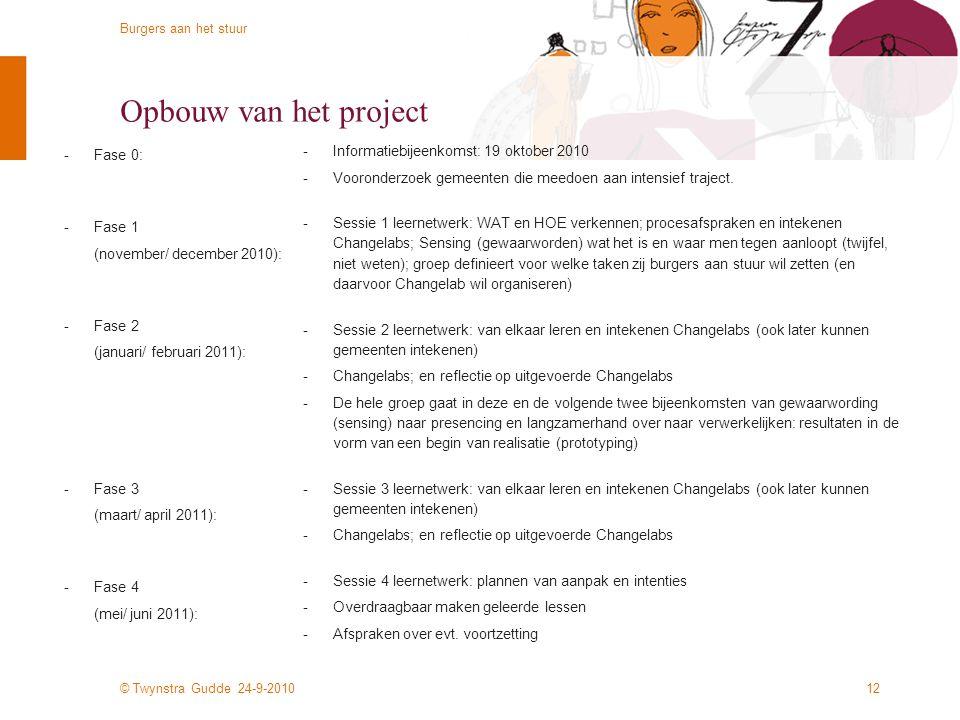 © Twynstra Gudde 24-9-2010 Burgers aan het stuur 11 Mogelijke vragen die in het leernetwerk aan de orde kunnen komen Taken –Welke taken lenen zich om
