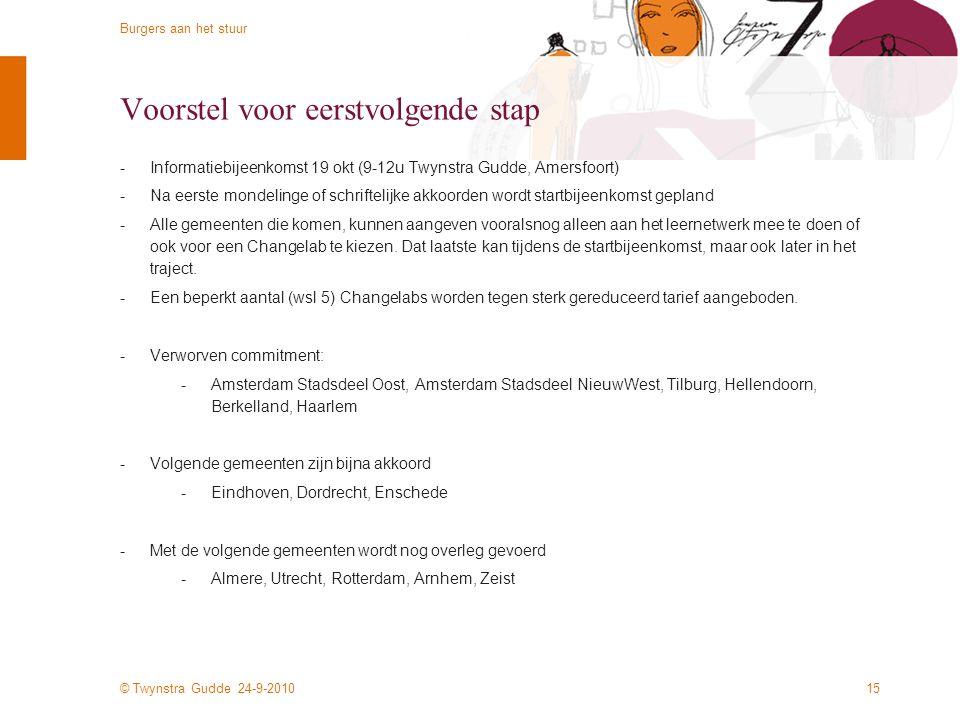 © Twynstra Gudde 24-9-2010 Burgers aan het stuur 14 Voorwaarden -Een lokaal bestuur dat wil en er in gelooft -De sense of urgency voelt en de unieke k