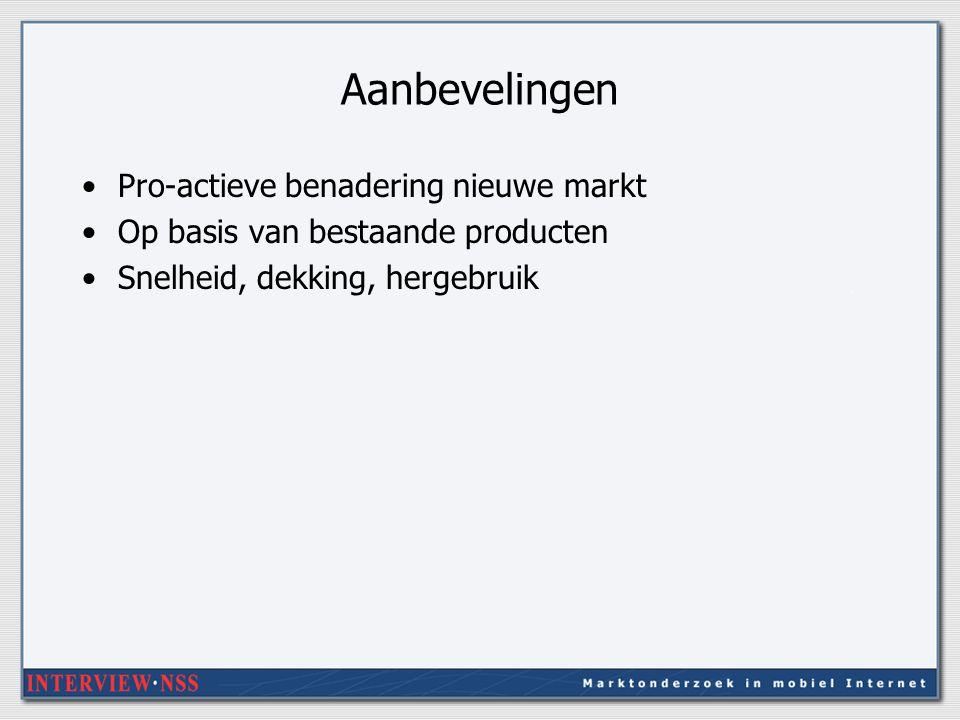 Aanbevelingen Pro-actieve benadering nieuwe markt Op basis van bestaande producten Snelheid, dekking, hergebruik