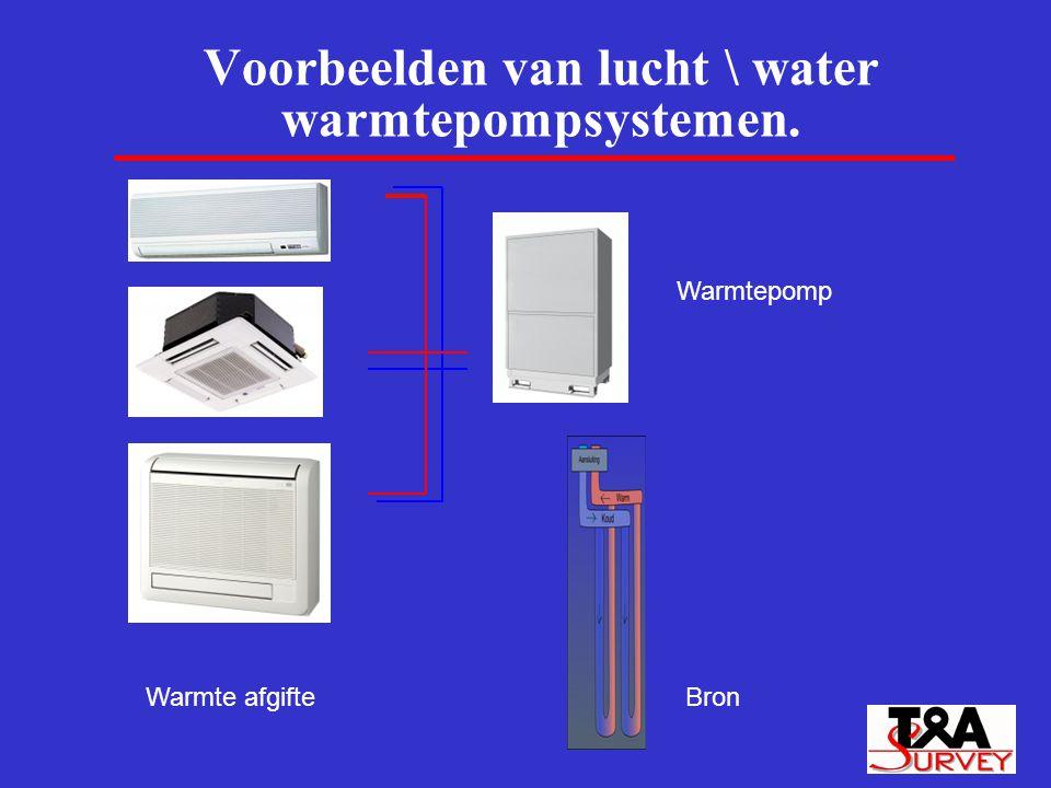 Voorbeelden van lucht \ water warmtepompsystemen. BronWarmte afgifte Warmtepomp
