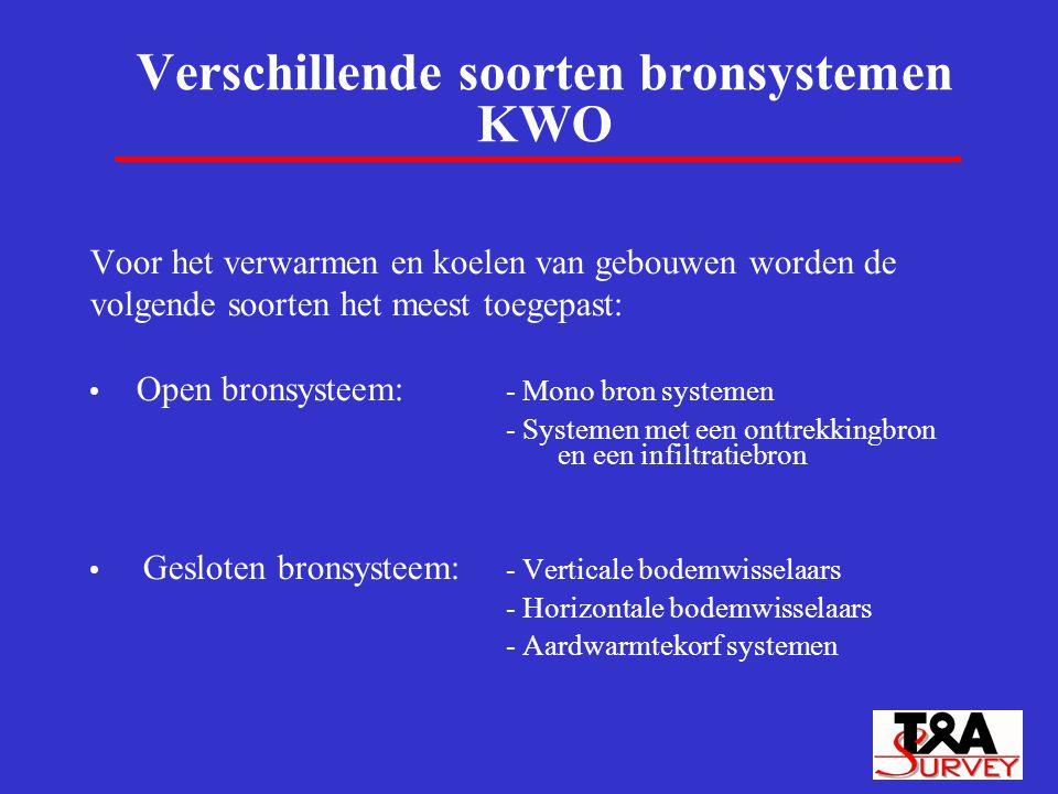 Verschillende soorten bronsystemen KWO Voor het verwarmen en koelen van gebouwen worden de volgende soorten het meest toegepast: Open bronsysteem: - M