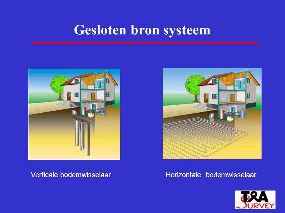 Gesloten bron systeem Verticale bodemwisselaarHorizontale bodemwisselaar