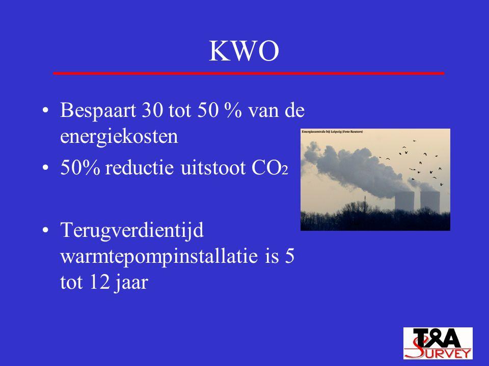 KWO Bespaart 30 tot 50 % van de energiekosten 50% reductie uitstoot CO 2 Terugverdientijd warmtepompinstallatie is 5 tot 12 jaar