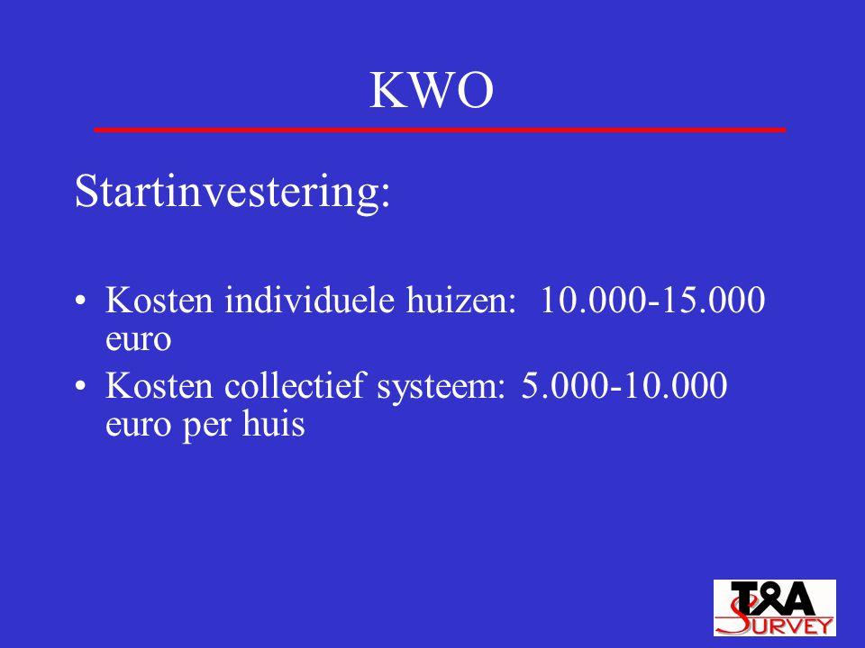 KWO Startinvestering: Kosten individuele huizen: 10.000-15.000 euro Kosten collectief systeem: 5.000-10.000 euro per huis