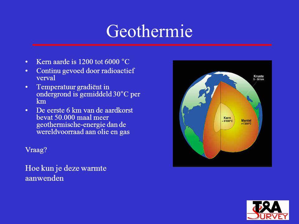 Geothermie Kern aarde is 1200 tot 6000 °C Continu gevoed door radioactief verval Temperatuur gradiënt in ondergrond is gemiddeld 30°C per km De eerste