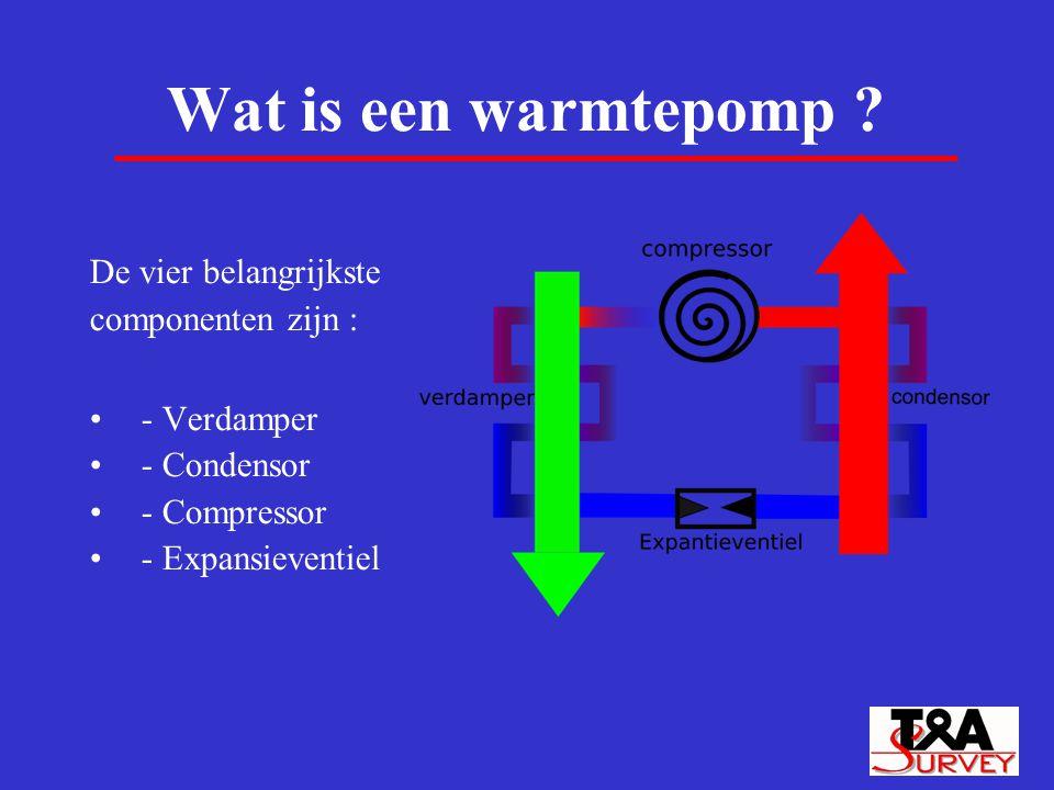 Wat is een warmtepomp ? De vier belangrijkste componenten zijn : - Verdamper - Condensor - Compressor - Expansieventiel
