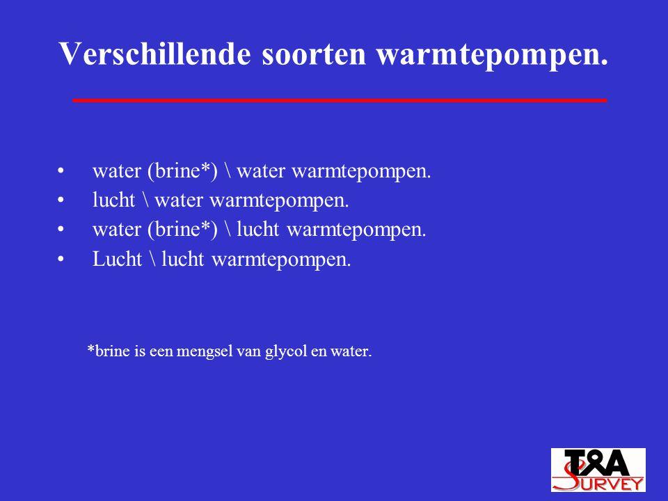 Voorbeelden van Water (brine)\water warmtepompsystemen.