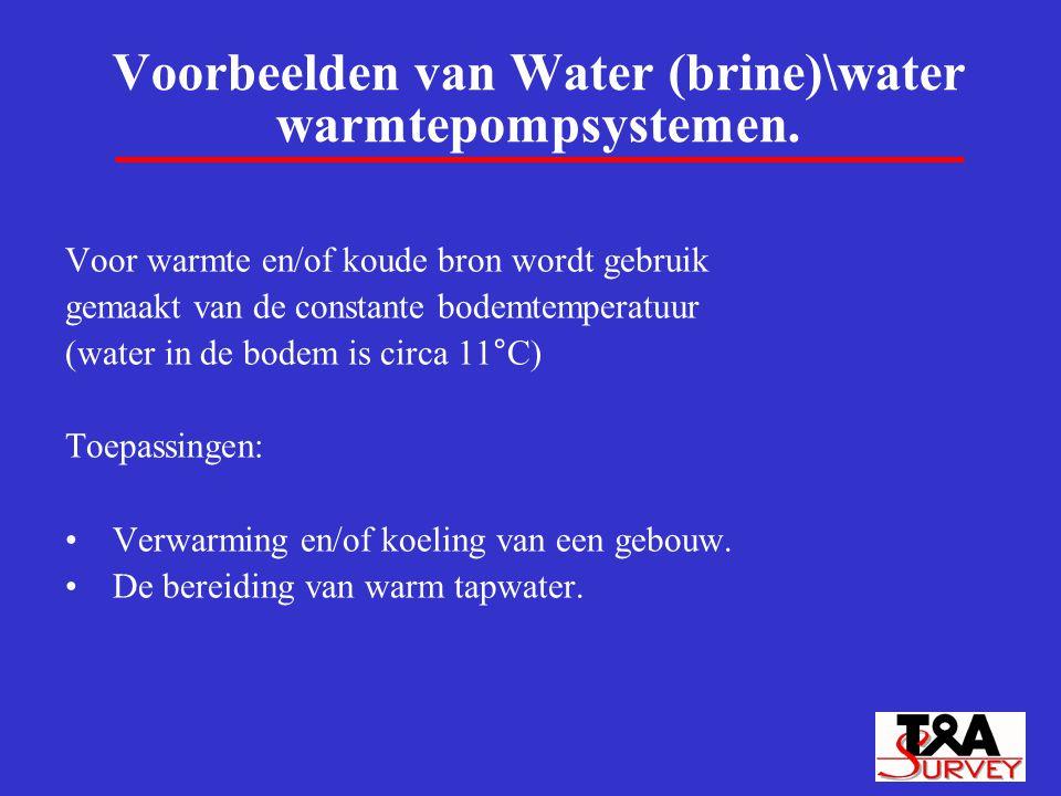 Voorbeelden van Water (brine)\water warmtepompsystemen. Voor warmte en/of koude bron wordt gebruik gemaakt van de constante bodemtemperatuur (water in