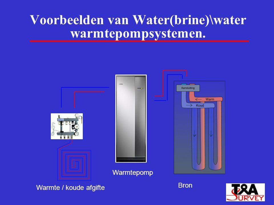 Voorbeelden van lucht \ water warmtepompsystemen.Als warmte of koude bron word er o.a.