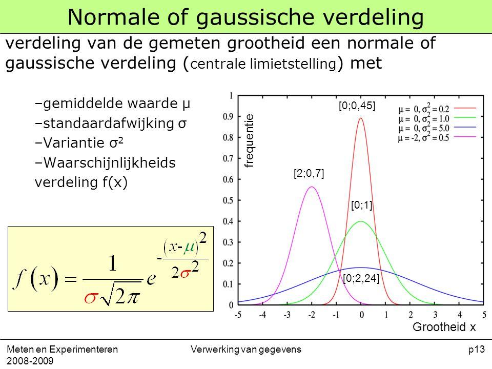 Meten en Experimenteren 2008-2009 Verwerking van gegevensp13 Indien de steekproef oneindig groot wordt dan volgt de verdeling van de gemeten grootheid