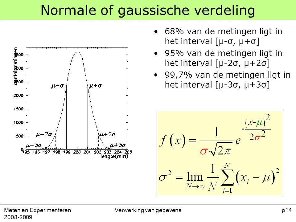 Meten en Experimenteren 2008-2009 Verwerking van gegevensp14 Normale of gaussische verdeling 68% van de metingen ligt in het interval [µ-σ, µ+σ] 95% v