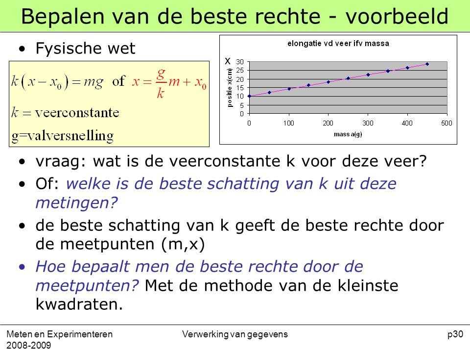 Meten en Experimenteren 2008-2009 Verwerking van gegevensp30 Bepalen van de beste rechte - voorbeeld Fysische wet vraag: wat is de veerconstante k voo