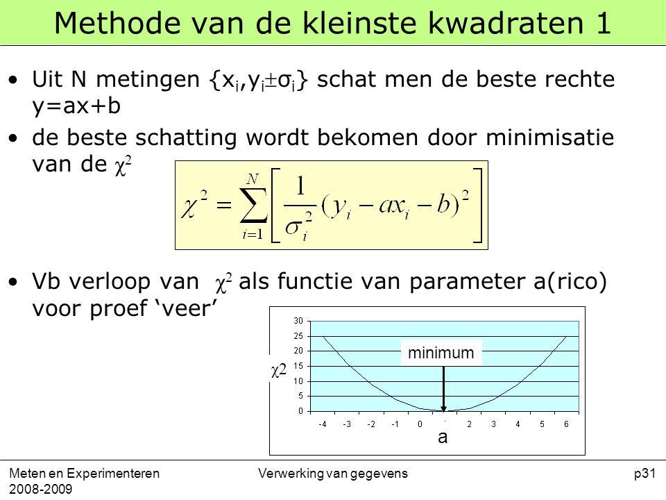 Meten en Experimenteren 2008-2009 Verwerking van gegevensp31 Methode van de kleinste kwadraten 1 Uit N metingen {x i,y i σ i } schat men de beste rec