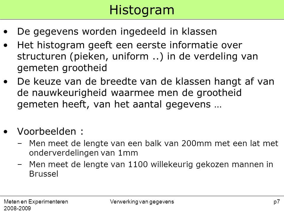 Meten en Experimenteren 2008-2009 Verwerking van gegevensp7 Histogram De gegevens worden ingedeeld in klassen Het histogram geeft een eerste informati
