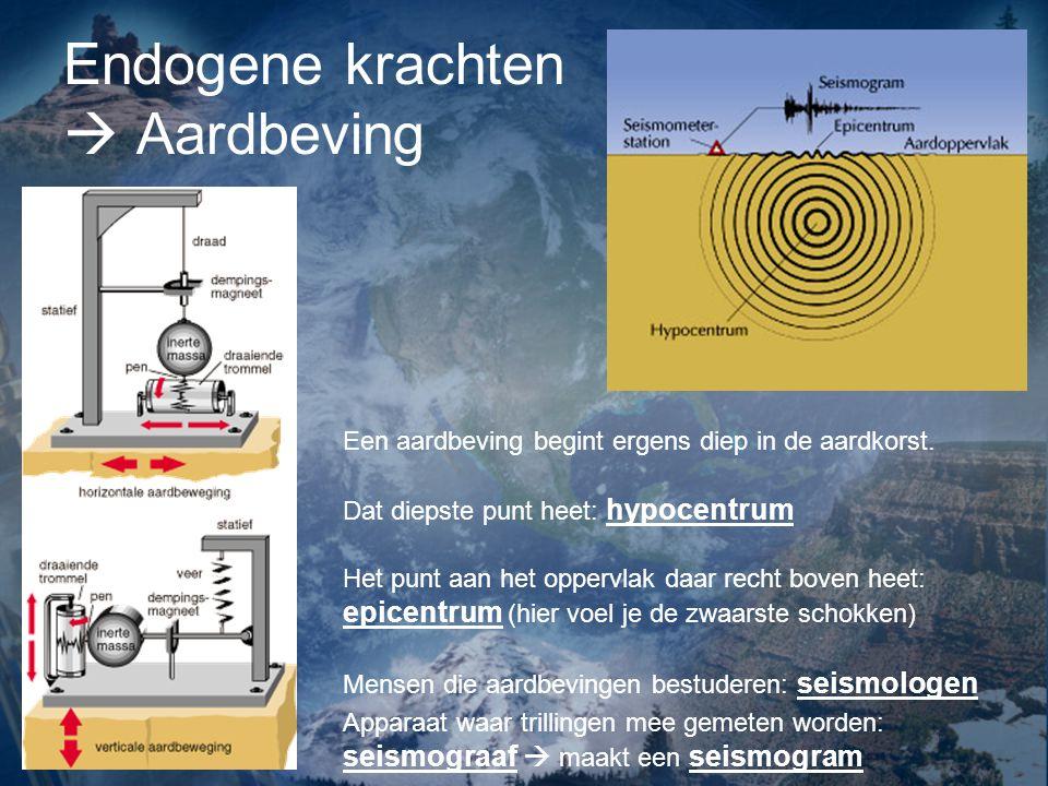 Endogene krachten  Aardbeving Een aardbeving begint ergens diep in de aardkorst. Dat diepste punt heet: hypocentrum Het punt aan het oppervlak daar r