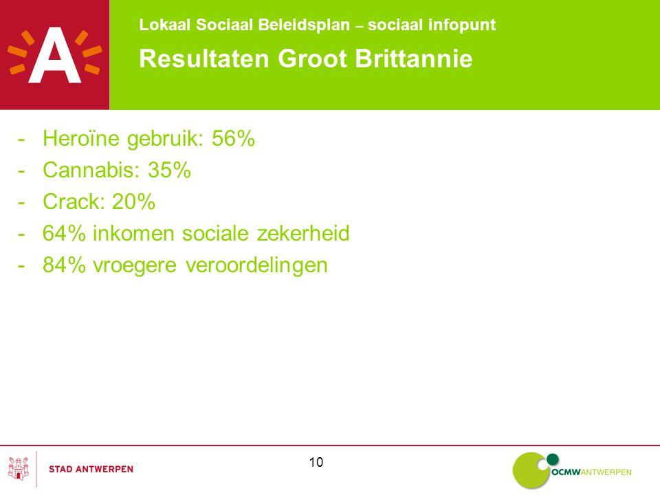 Lokaal Sociaal Beleidsplan – sociaal infopunt 10 Resultaten Groot Brittannie -Heroïne gebruik: 56% -Cannabis: 35% -Crack: 20% -64% inkomen sociale zekerheid -84% vroegere veroordelingen